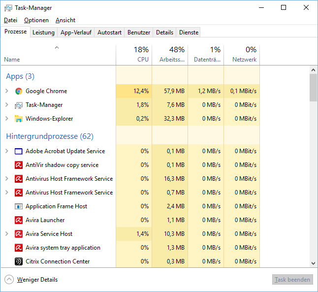 Task-Manager in Windows 10